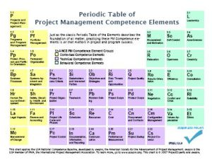 Periodic table of project management competence elements project periodic table of project management competence elements march 24 2010 tags linkedin periodic table of project management competence elements urtaz Images
